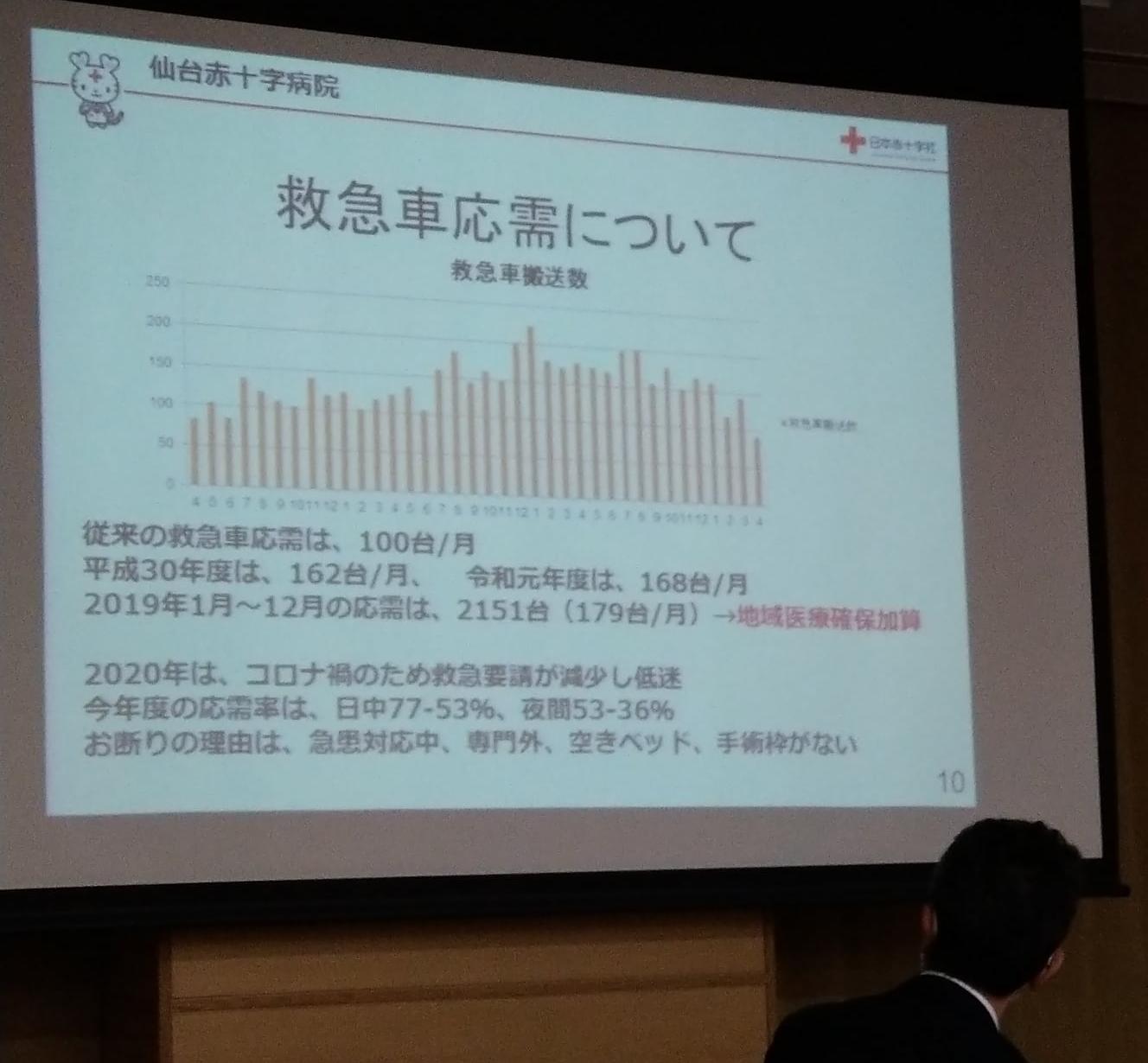 令和3年9月27日 仙台市医師会太白ブロック役員会での日赤病院を含む四病院移転・統廃合について、仙台赤十字病院の北名誉院長、船山院長を招いての懇談会があり出席いたしました。